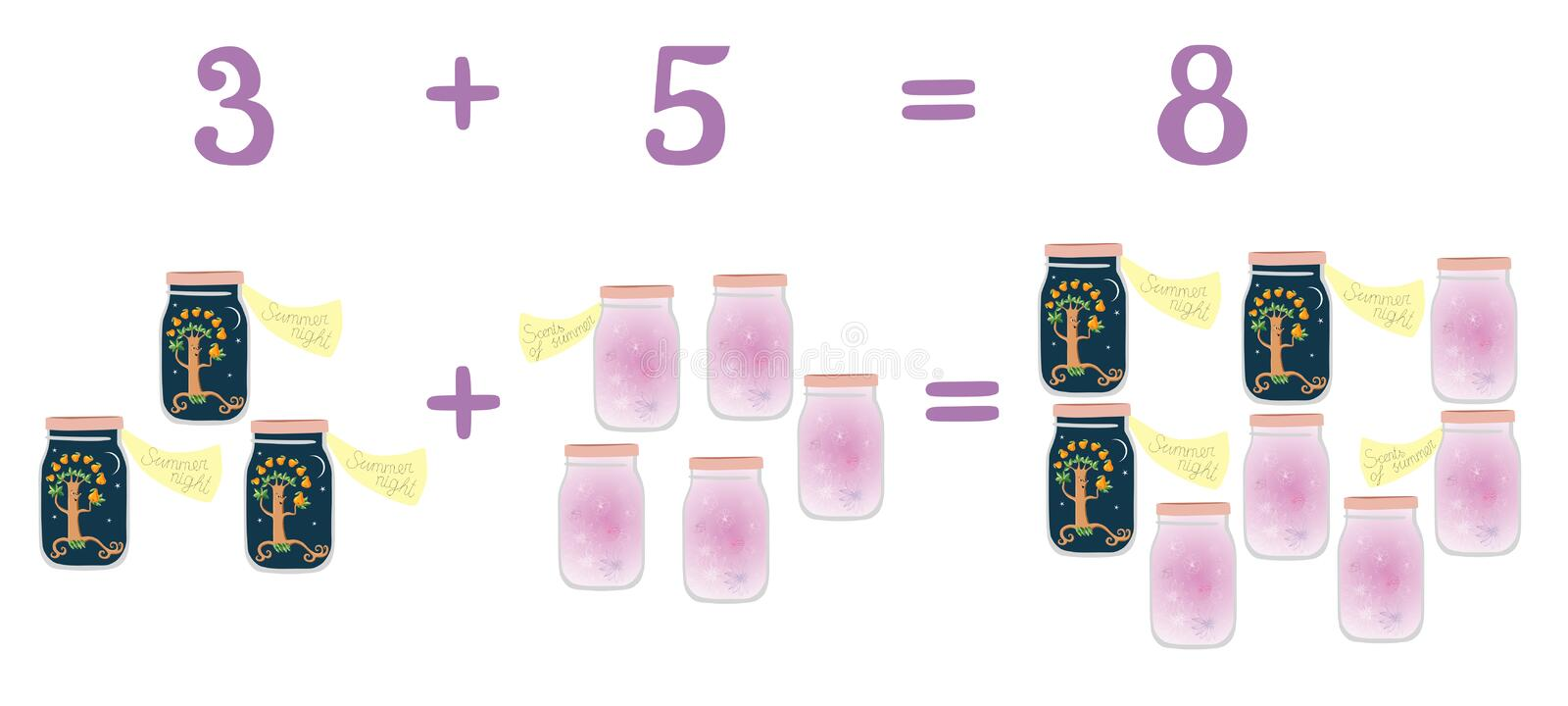 Mathematical examples in addition to fun glass jars. Educational game for children. Summer night and scents of summer. Mathematical examples in addition to fun vector illustration