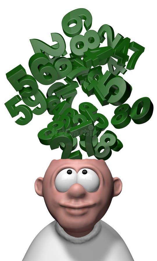 Mathematics Royalty Free Stock Images