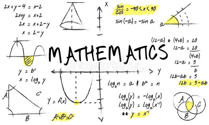 Mathematik-Mathe-Algebra-Kalkül nummeriert Konzept lizenzfreie abbildung