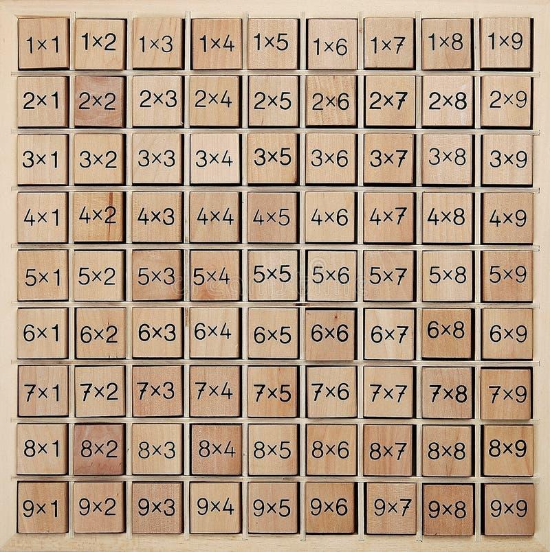 Mathematikkasten stockfoto