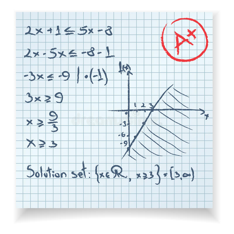 Mathetest- und -prüfungsgleichung lizenzfreie abbildung