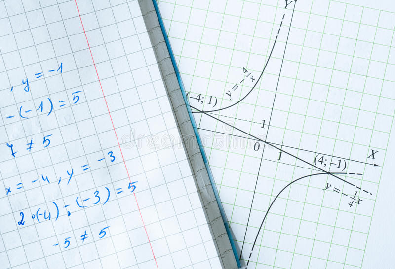 Maths background. Page of hand written maths calculations and a page of textbook with slopes of curves as a background stock photography