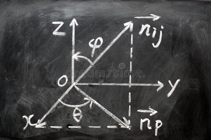 Maths formulas written on blackboard stock photos