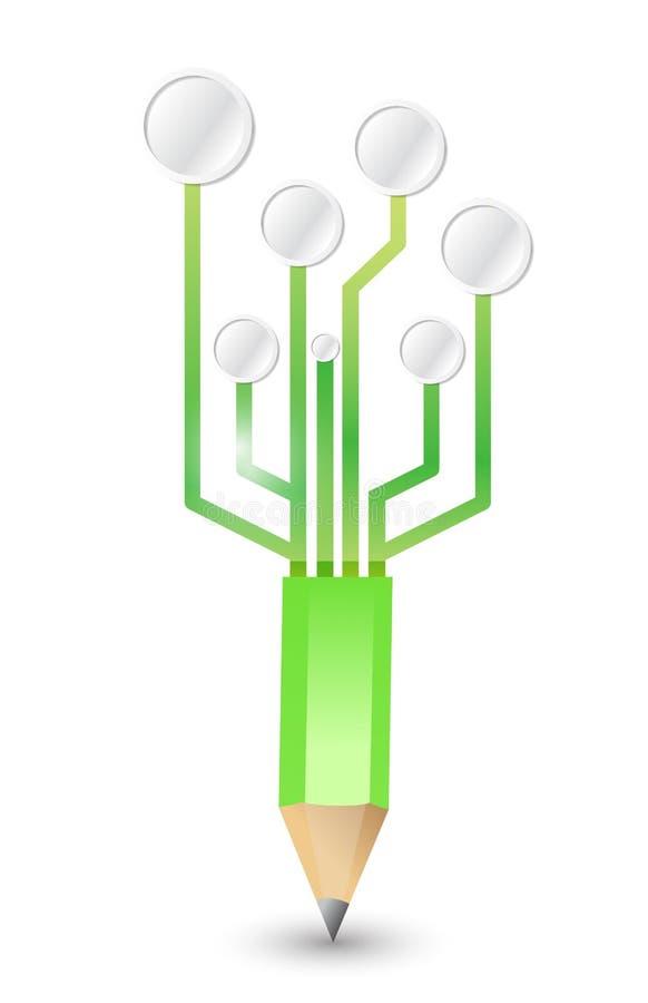 Matita collegata ad un'illustrazione della rete del circuito illustrazione di stock
