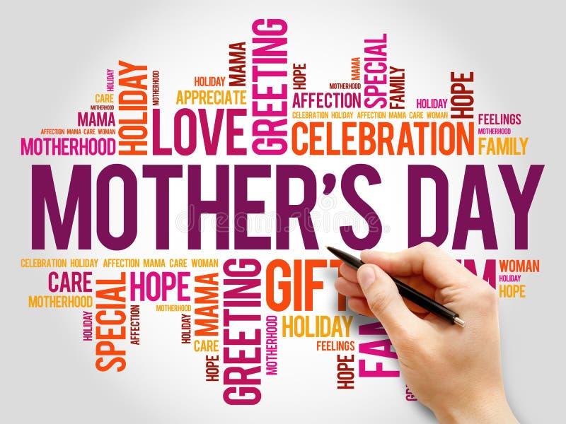 Matka dnia słowa chmura, opieka, miłość, rodzina zdjęcia stock
