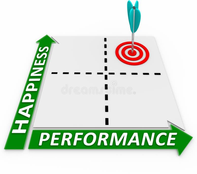 Matrice Job Well Done Satisfaction di prestazione di felicità illustrazione di stock