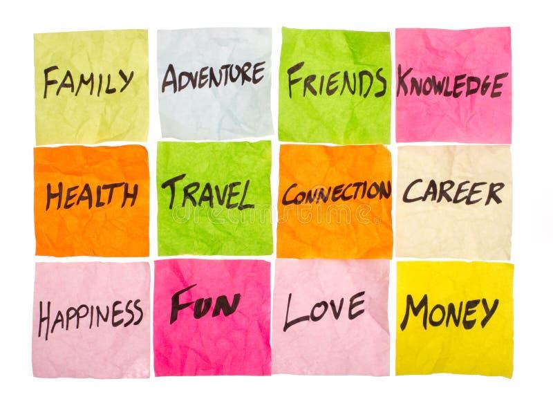 Matriz de la vida, prioridades de la vida imágenes de archivo libres de regalías