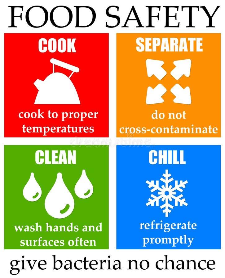Matsäkerhet royaltyfri illustrationer