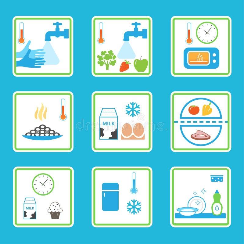 Matsäkerhet härskar Infographics sunda matvanor royaltyfri illustrationer