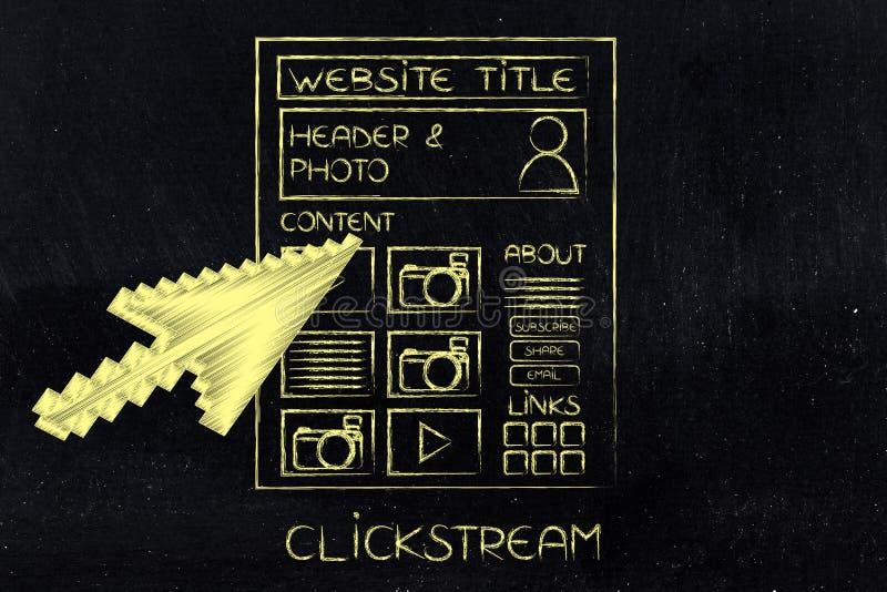 Mauszeiger ungefähr, zum auf eine Webseite, clickstream irgendwo zu klicken stockfoto