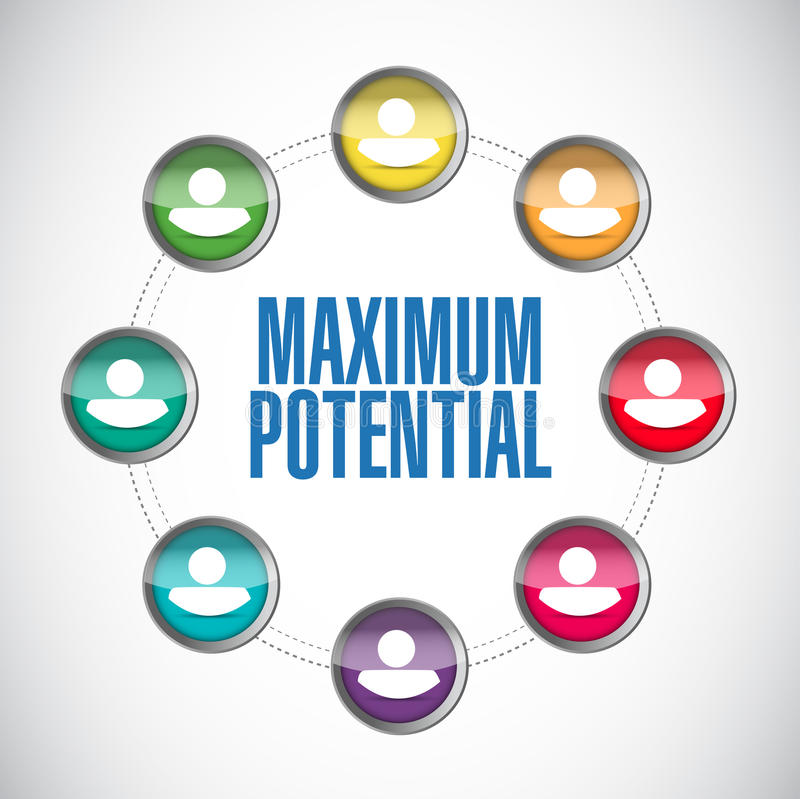 To Maximise The Potential Of: Maximum Potential People Diagram Sign Stock Illustration