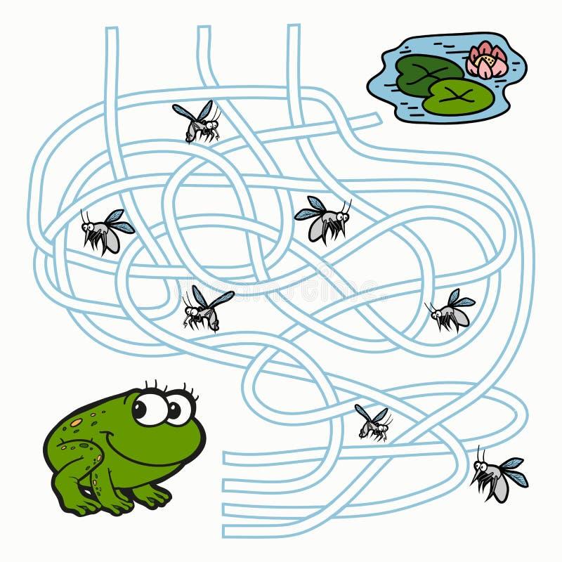 Maze Game para crianças (rã) ilustração stock