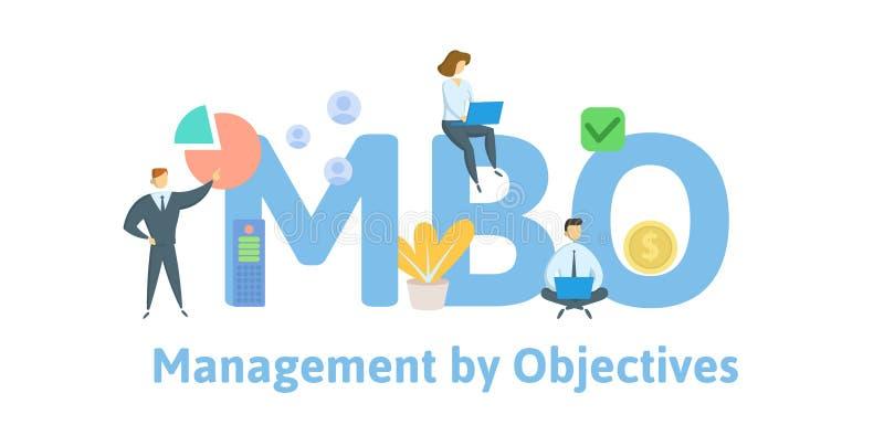 MBO, Beheer door Doelstellingen Concept met mensen, brieven en pictogrammen Vlakke vectorillustratie Ge?soleerd op wit royalty-vrije illustratie