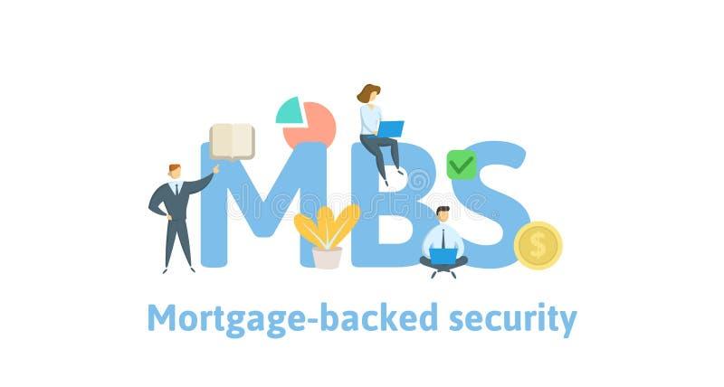 MBS, ипотека подперли безопасность Концепция с ключевыми словами, письмами и значками Плоская иллюстрация вектора Изолировано на  иллюстрация вектора