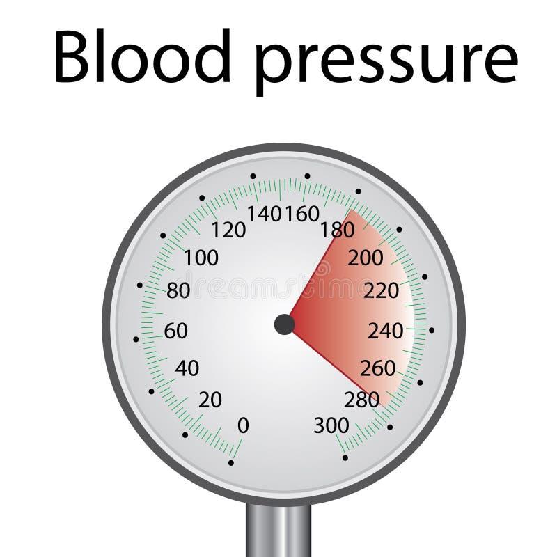 MeasuringHypertension de la tensión arterial alta ilustración del vector