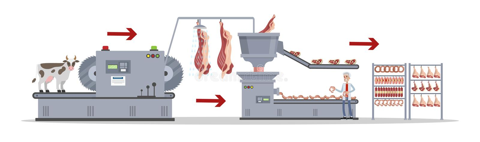 Meat production process stock illustration