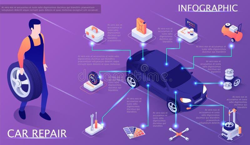 Mecânico da bandeira de Infographic da manutenção programada ilustração royalty free