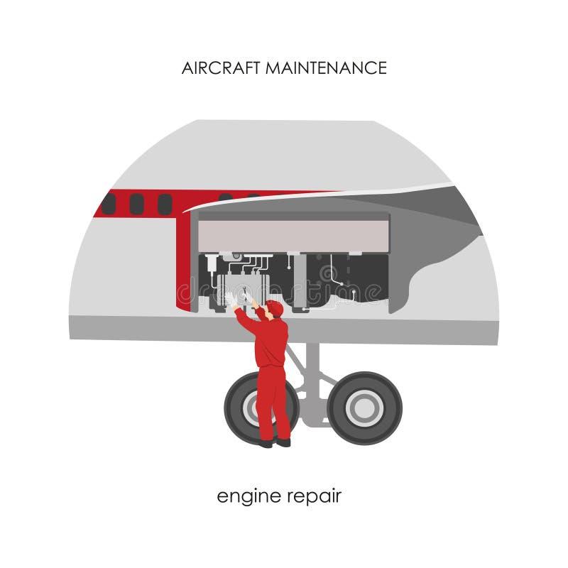 Mecânico que repara aviões do motor Manutenção do avião ilustração royalty free