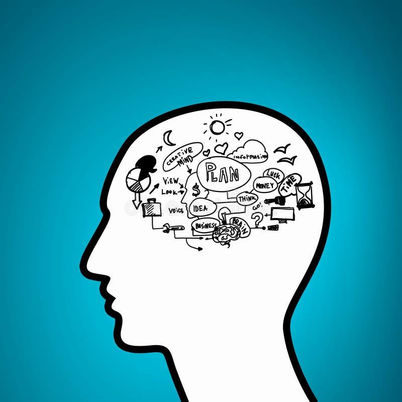 Mecanismo de pensamiento ilustración del vector