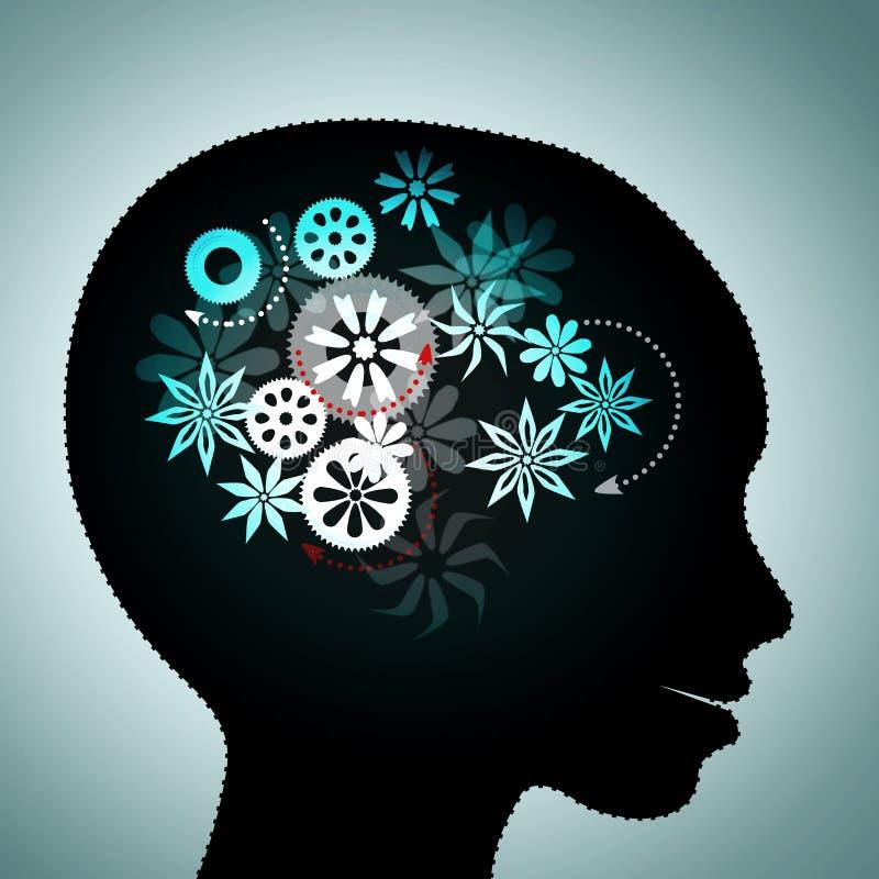 Mecanismos de pensamiento Imagen del concepto ilustración del vector