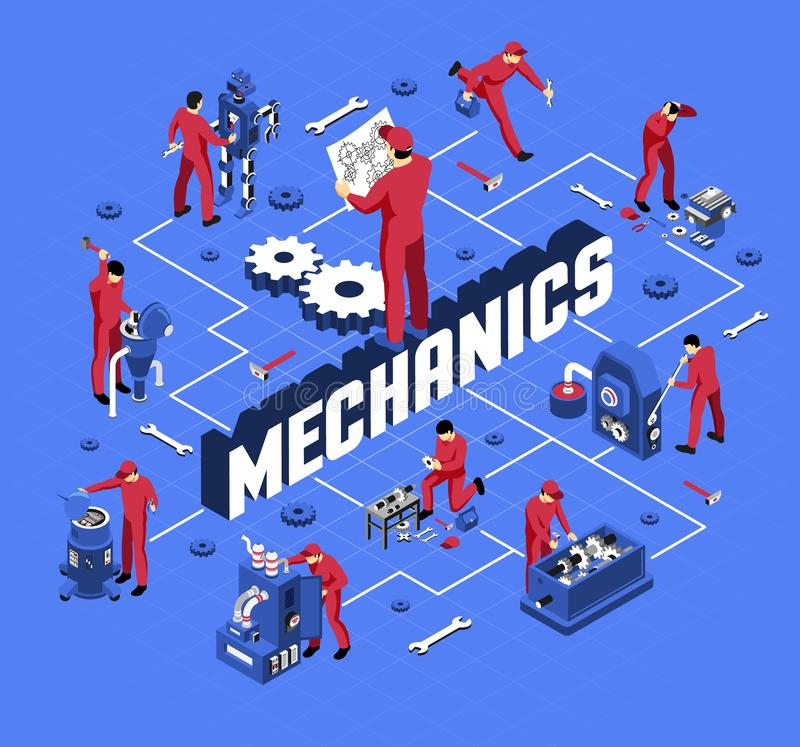 Mechanic Isometric Flowchart. Mechanic with professional equipment and tools during work isometric flowchart on blue background vector illustration stock illustration