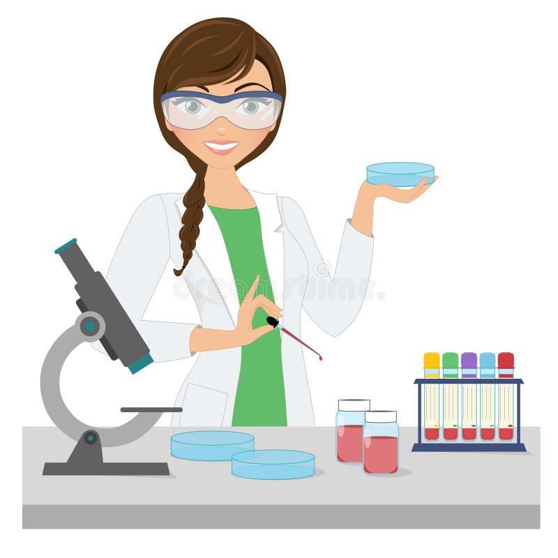 Med Lab Woman vector illustratie