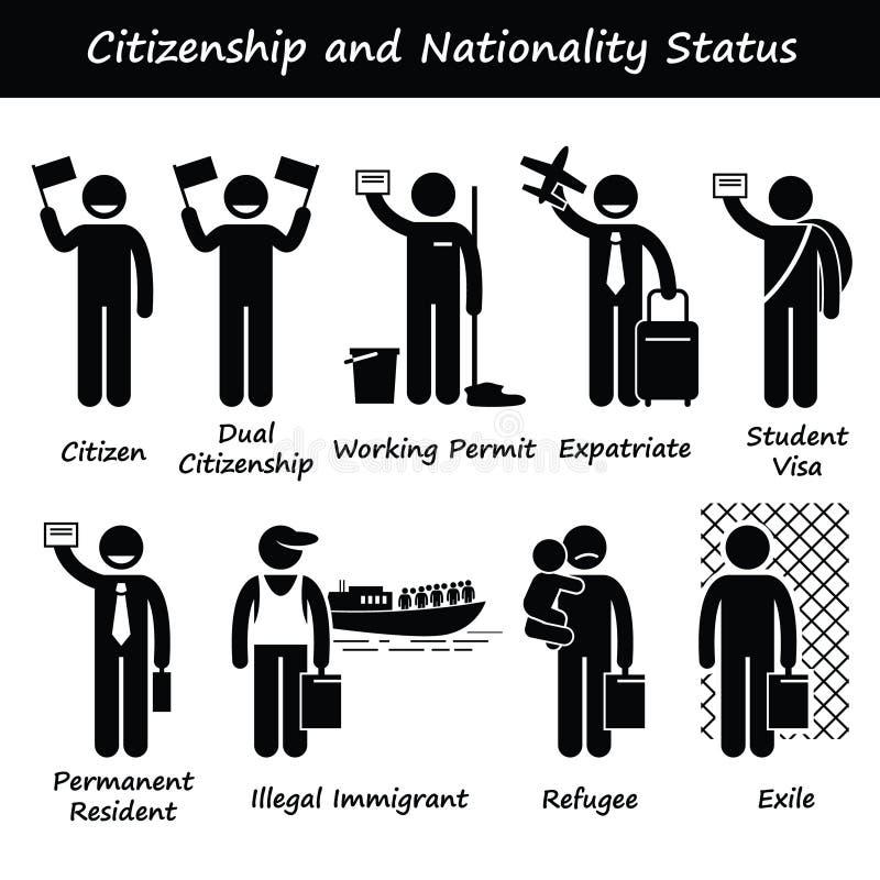 Medborgarskap- och nationalitetPictogram Clipart royaltyfri illustrationer