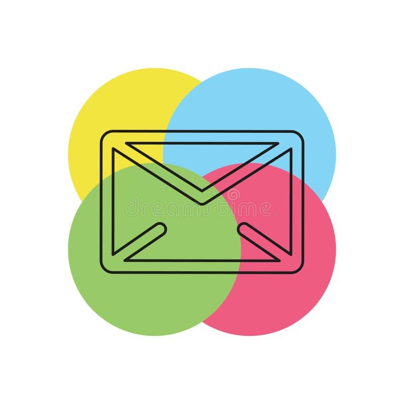 Meddelandesymbol, kuvertillustration vektor illustrationer