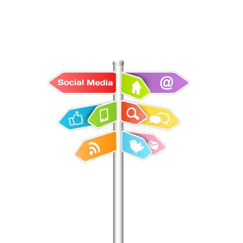 Media et concept sociaux de mise en réseau illustration libre de droits