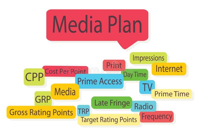 Media Plan. Media die Regeling met CPP, GRP en TRP plannen stock illustratie