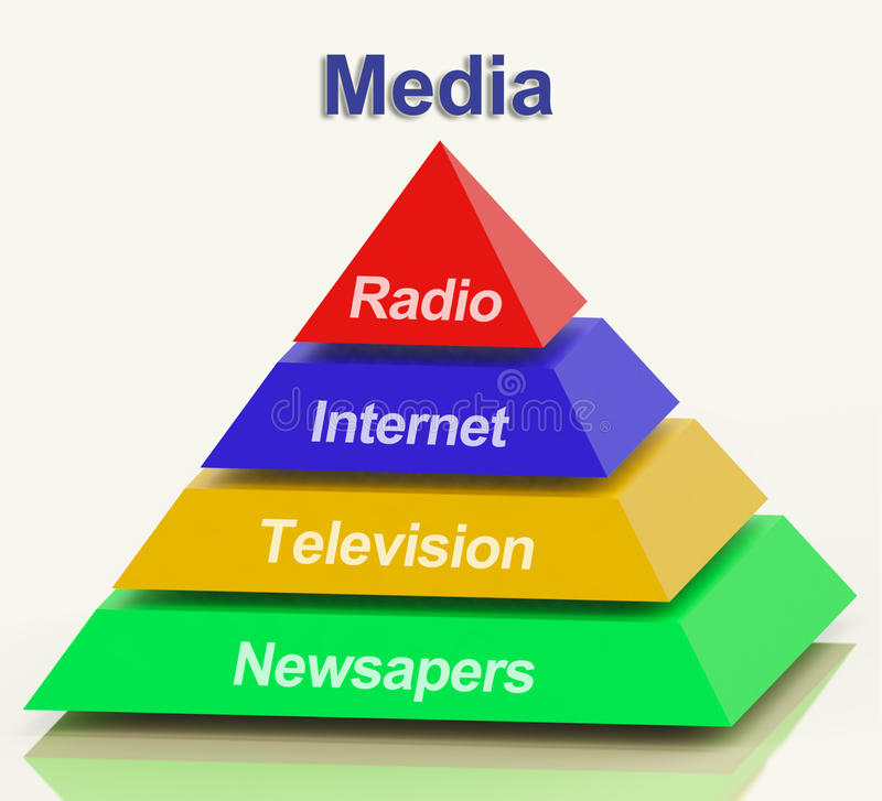 Media Pyramid Showing Internet Television Newspapers And Radio. Media Pyramid Shows Internet Television Newspapers And Radio stock illustration