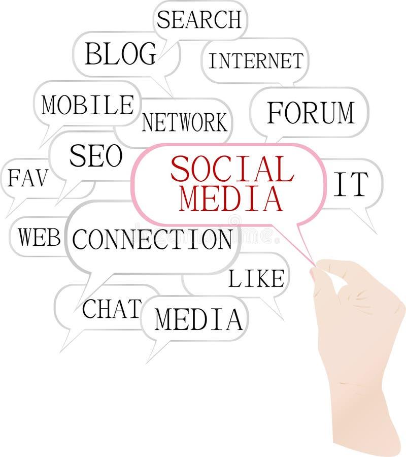 Media sociais que introduzem no mercado - nuvem da palavra ilustração royalty free