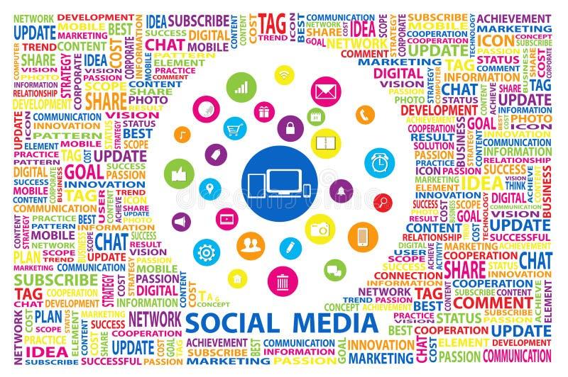 Media social pour lancer le concept sur le marché en ligne illustration libre de droits