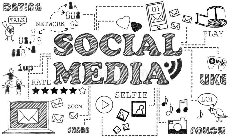 Media social sur le fond blanc illustration libre de droits