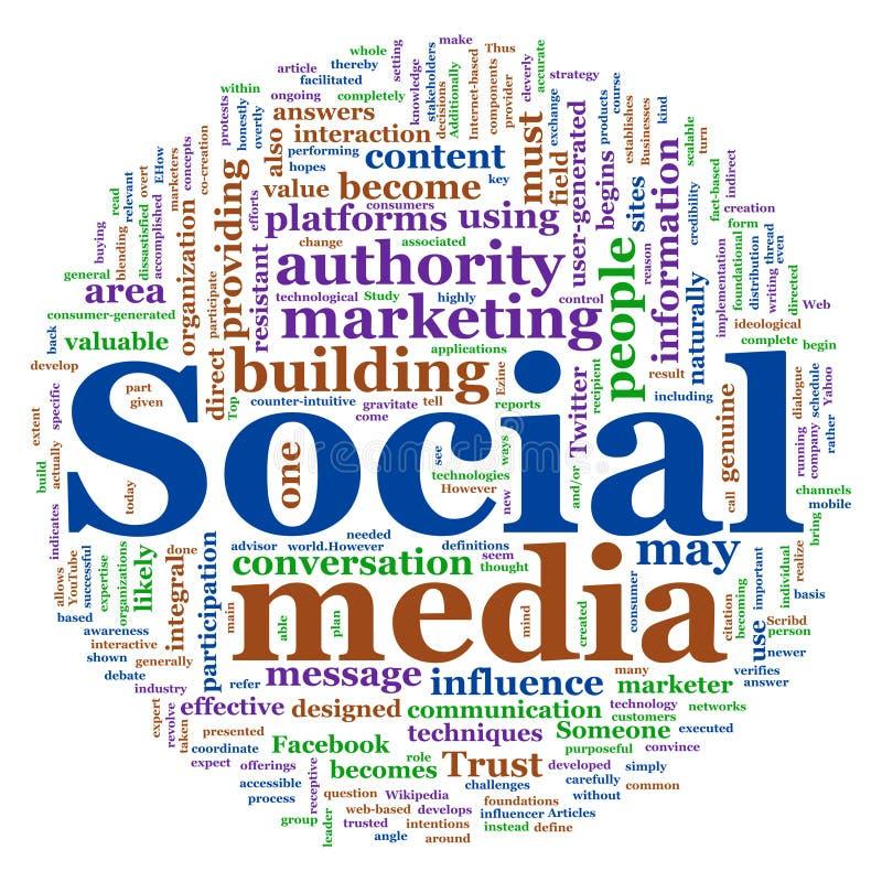 medialny ogólnospołeczny wordcloud ilustracji