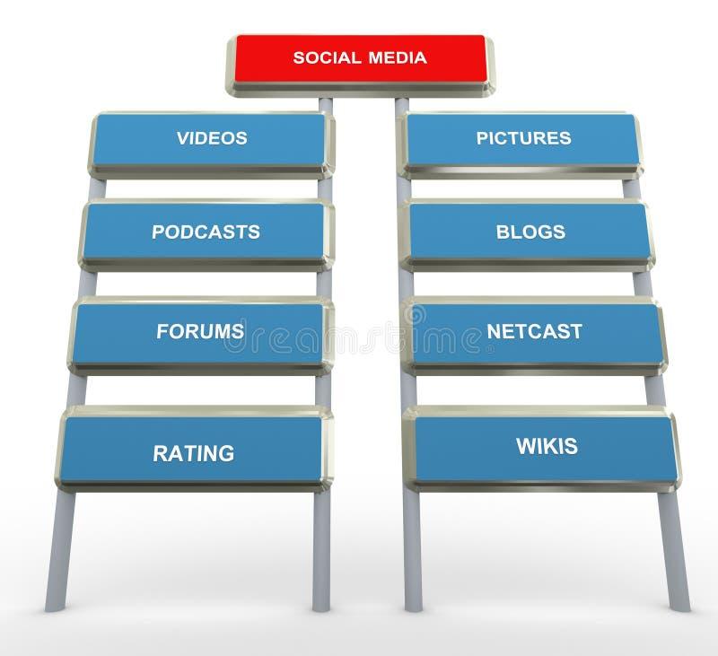 medialny socjalny ilustracji