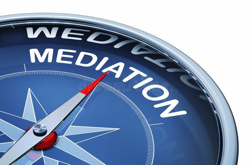 mediation ilustração do vetor