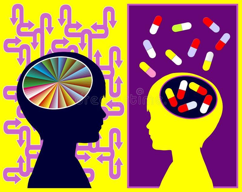 Medicación de ADHD ilustración del vector