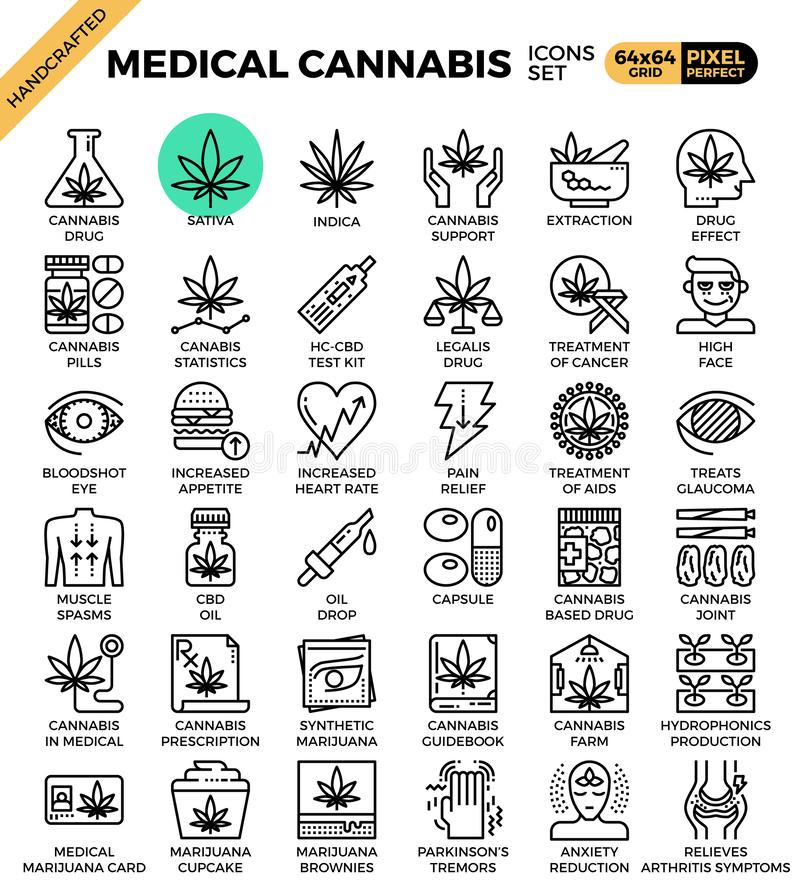 Medical cannabis concept line icons. A medical cannabis concept line icons set in modern line icon style vector illustration