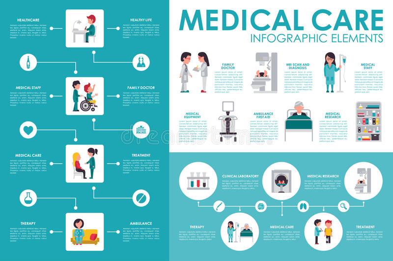 Medical care concept Hospital infographic flat web vector illustration. Patient, nurse, clinical laboratory, doctor stock photo
