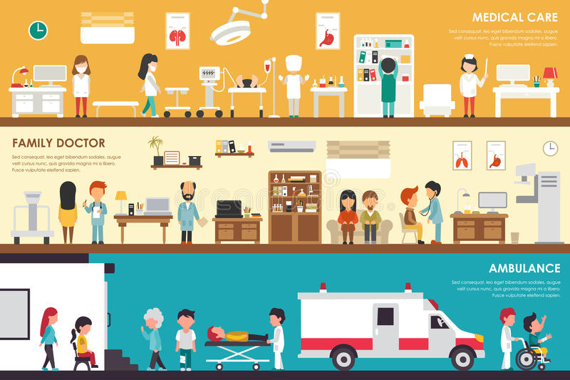 Medical Care Family Doctor Ambulance flat hospital interior outdoor concept web vector illustration. Sugrery, Patients vector illustration
