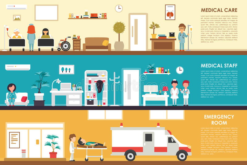 Medical Care and Staff Emergency room flat hospital interior concept web vector illustration. Doctor, Nurse, First Aid stock illustration
