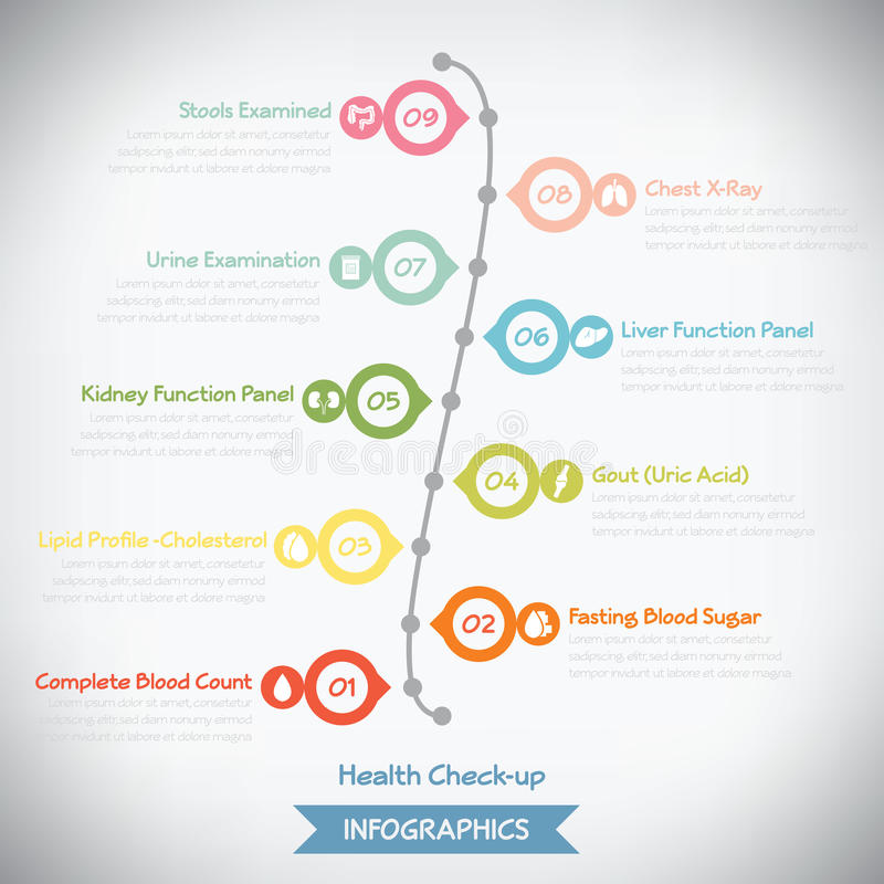 Medical Checkup Infographics. Vector eps10 royalty free illustration