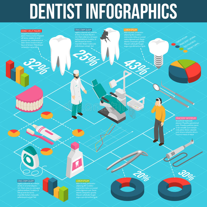 Medical Dental Care Isometric Flowchart Infographics. Medical dental care concept infographic isometric flowchart presentation with caries prevention treatment royalty free illustration