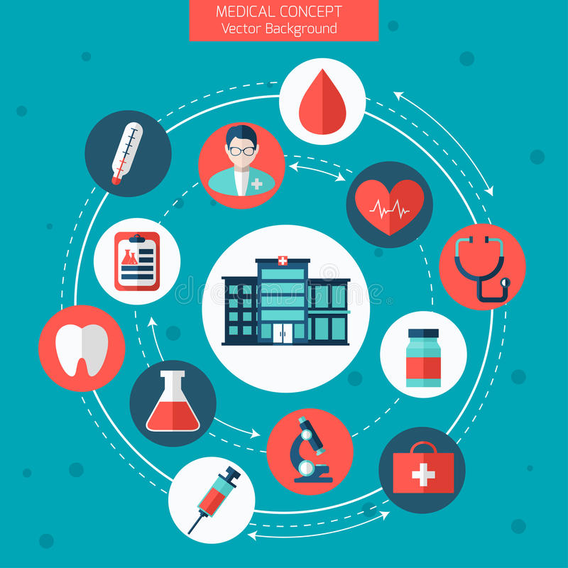 Medical Flat Vector Concept with Hospital. royalty free illustration