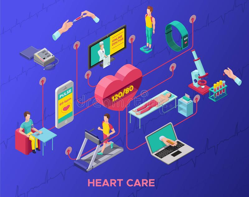 Medical Health Monitoring Isometric Concept stock illustration