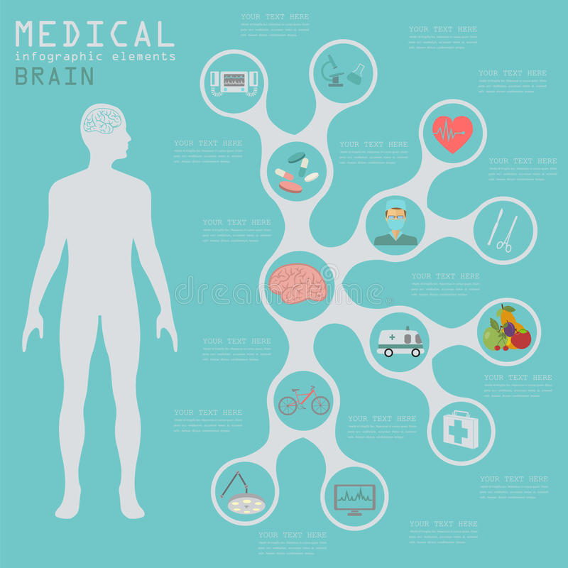Medical and healthcare infographic, Brain infographics stock illustration