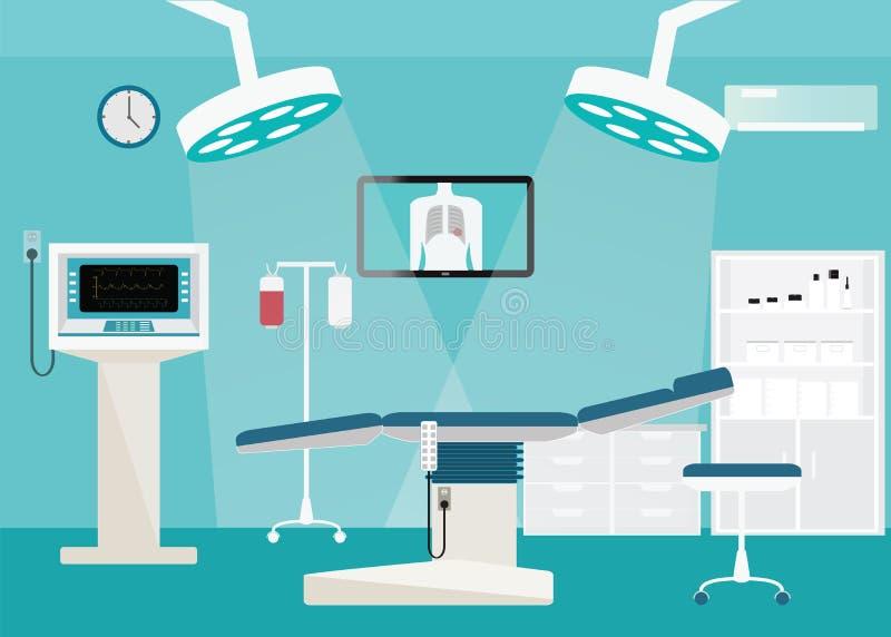 Medical hospital surgery operation room. royalty free illustration
