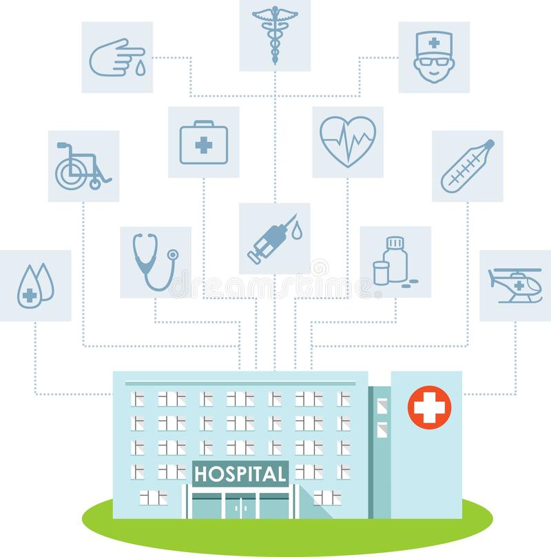 Medical infographic concept with hospital building and icons. Abstract medicine concept with hospital building and flat icons royalty free illustration