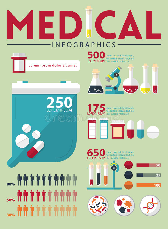 Medical infographic in flat design. Vector. stock illustration